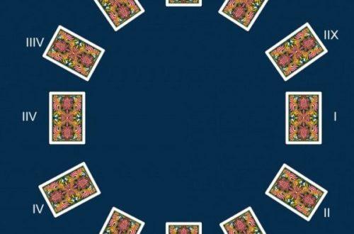Voyance amour tirage de carte tarot gratuite
